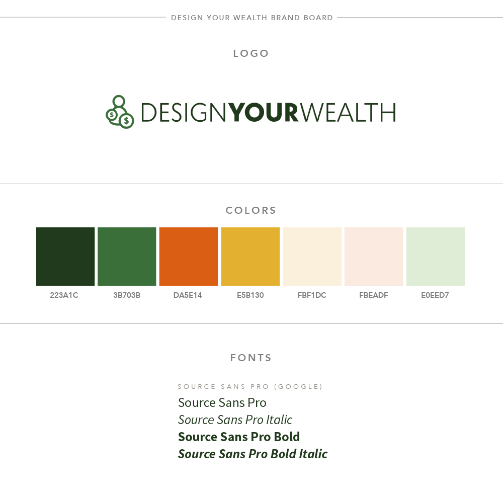 Nicole Barham Design Your Wealth Brand